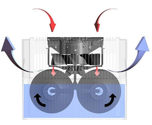 Процесс воздушного увлажнения по принципу мойки