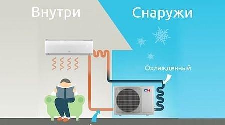 Можно включать кондиционер зимой и на охлаждение, и на обогрев!