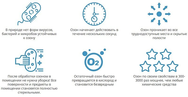 Преимущества озонации как средства дезинфекции
