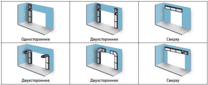 Варианты установки - вертикально или горизонтально над дверным проемом
