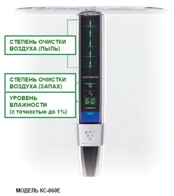 Индикация степени чистоты воздуха на воздухоочистителях Sharp